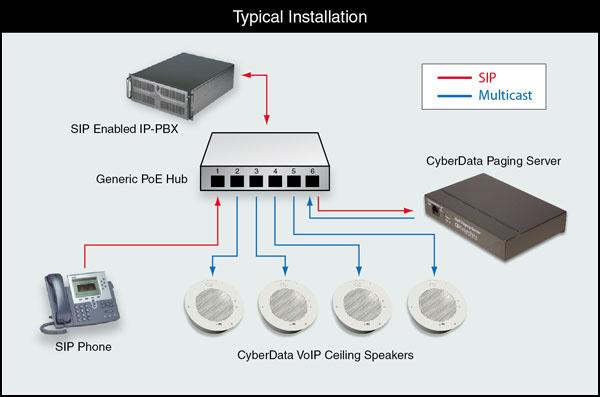 Mt4 installation proxy server