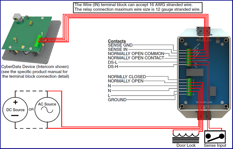 011269 Door Strike Intermediate Relay Module  U2013 Cyberdata