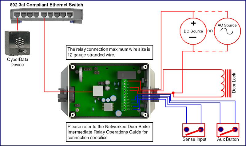 011270 Networked Door Strike Relay Module  Replacement