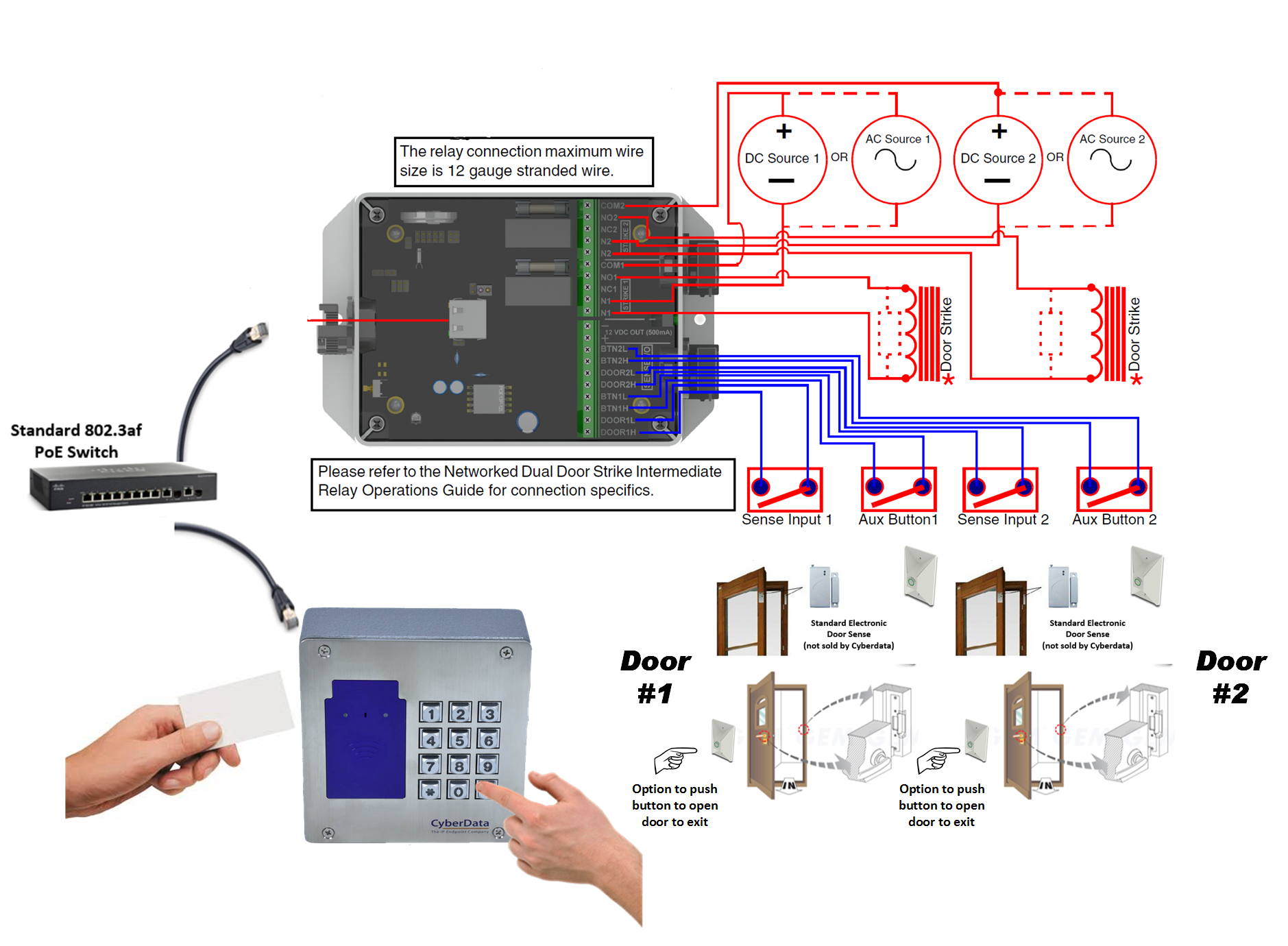 011426 Rfid Keypad Secure Access Control Endpoint Cyberdata Rf Id Full Duplex Tag Block Diagram Connecting To Inductive Type Loads Networked Dual Door Strike Relay We Highly Recommend That Load And High Current Devices Use Our