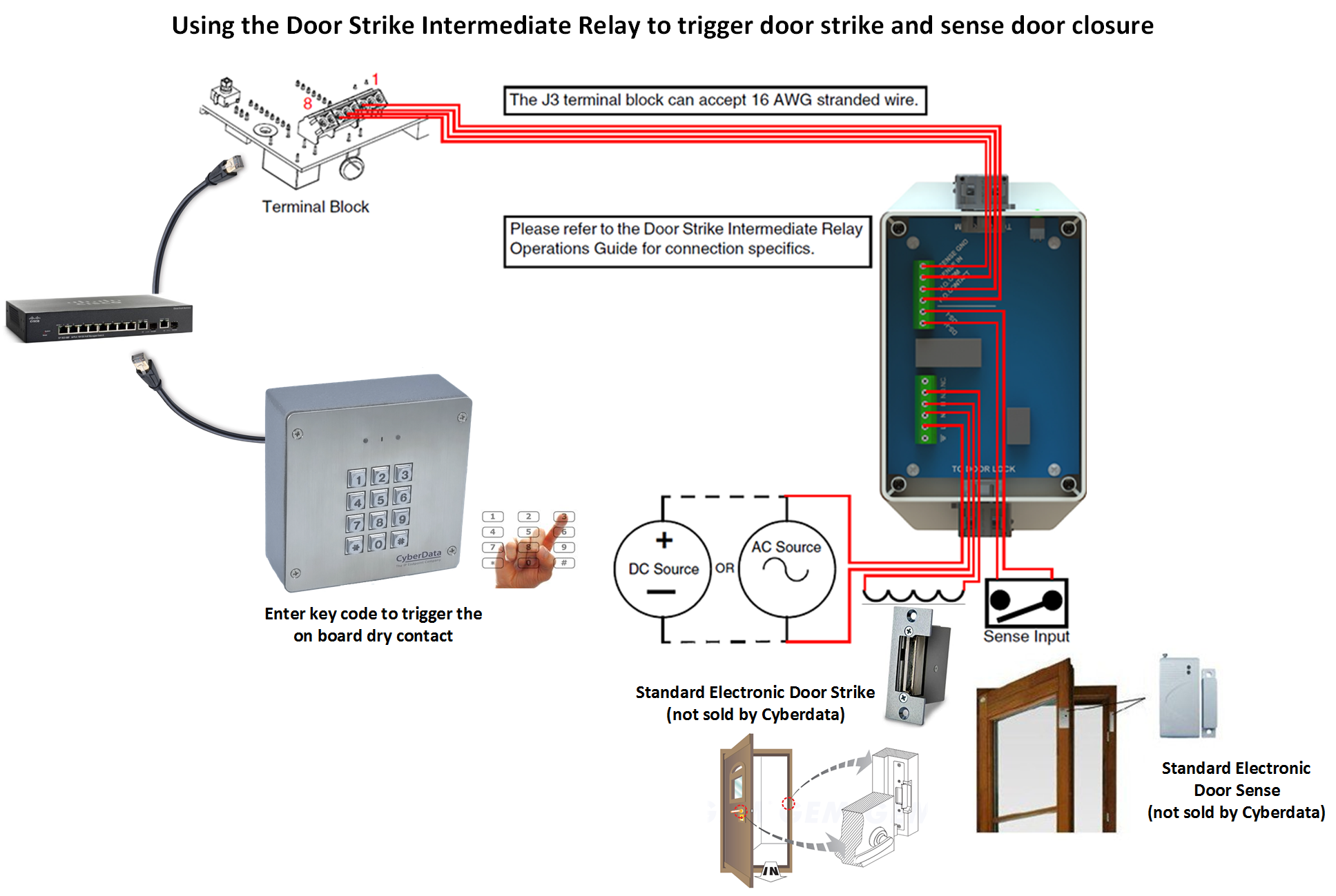 011433 Secure Access Control Keypad Cyberdata Corporation Dtmf Based Load System Circuit Diagram We Highly Recommend That Inductive And High Current Devices Use Our Door Strike Intermediate Relay Module Product Cd 011269
