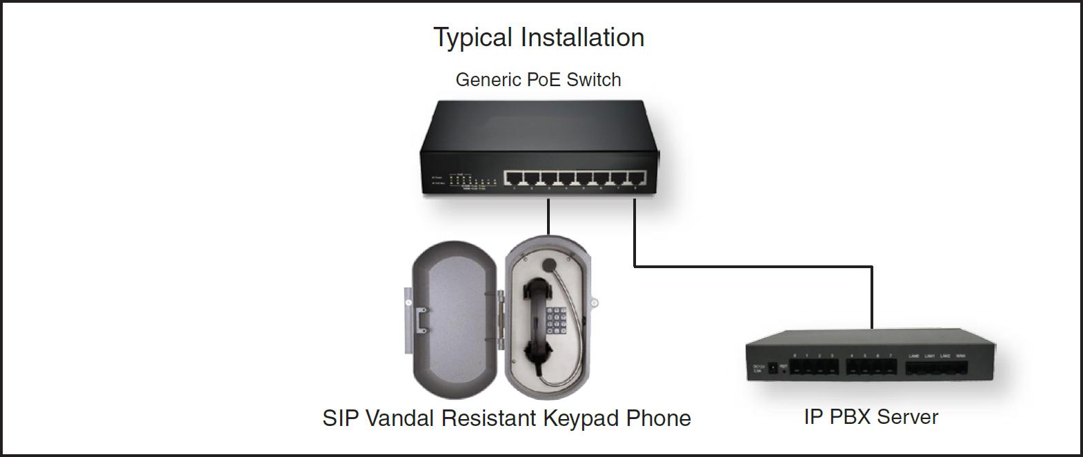 011461 SIP Vandal Resistant Keypad Phone
