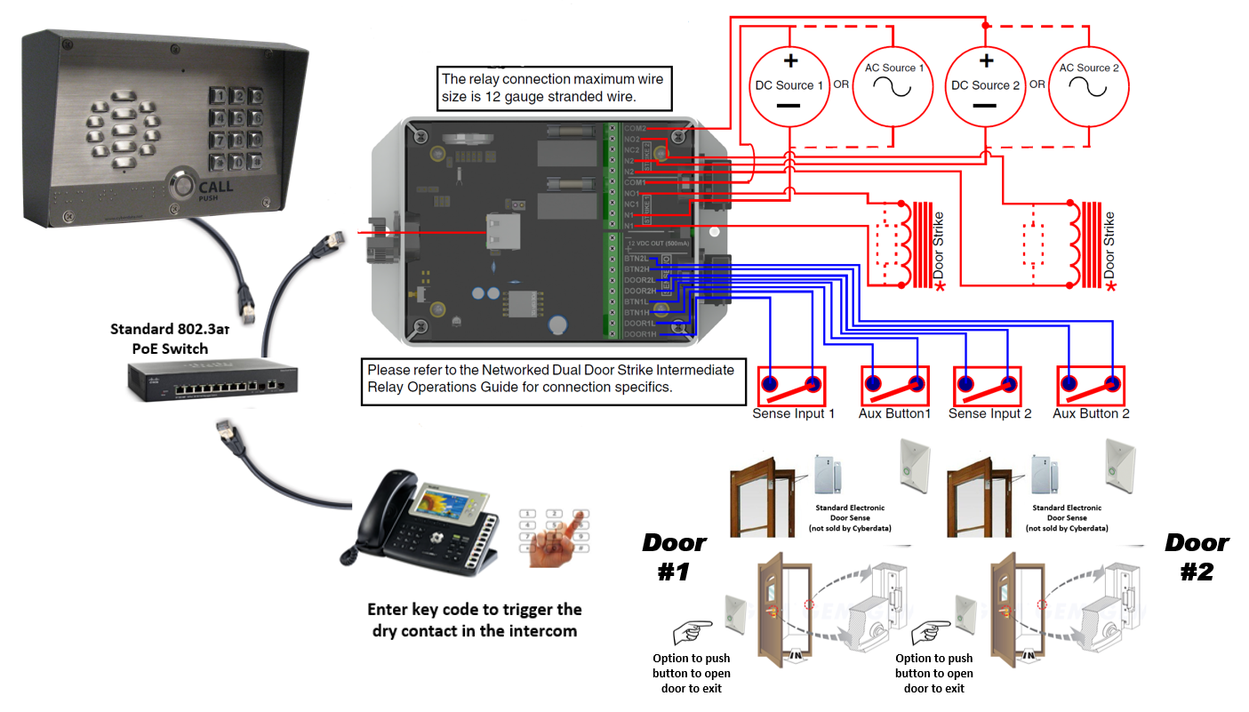 011375 Network Dual Door Strike Relay Cyberdata Corporation 12 Volt Wiring Diagram For Dryer Connecting To Inductive Type Loads We Highly Recommend That Load And High Current Devices Use Our